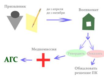 10.2. АГС. Путь.jpg